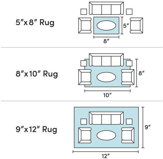 living room rug layout sizing guide jill shevlin design vero beach home decor vero beach interior designer